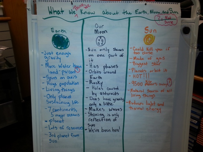 Anchor Chart Friday (originally posted 12/6/2013)