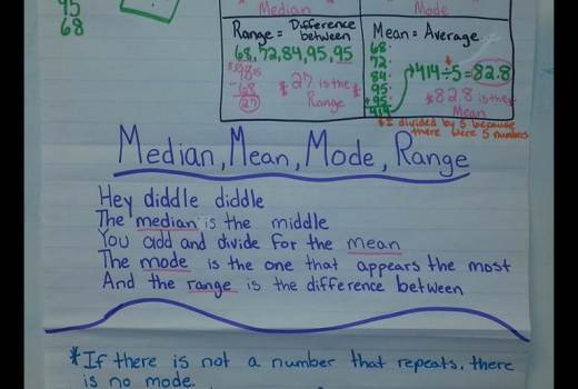 how to present the mean and range in words