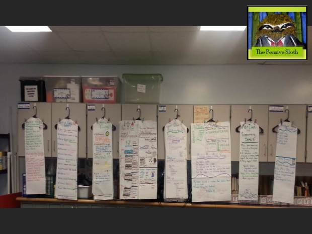A new system for hanging anchor charts in my room.  They are easy to put up, take down, and turn around or remove for testing!