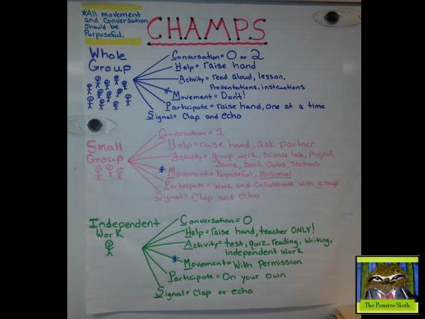 CHAMPS anchor chart sets  classroom expectations for students in whole group, small group, and independent settings.