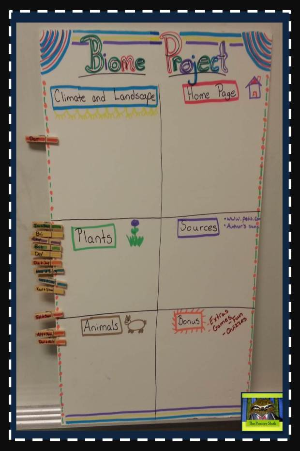 @thepensivesloth class project biomes classroom management research 5th grade