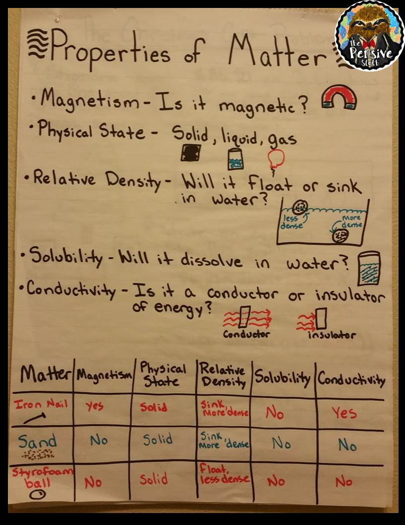 5th grade properties of matter daily science review the