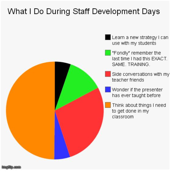 Back to School Teacher Humor Staff Development